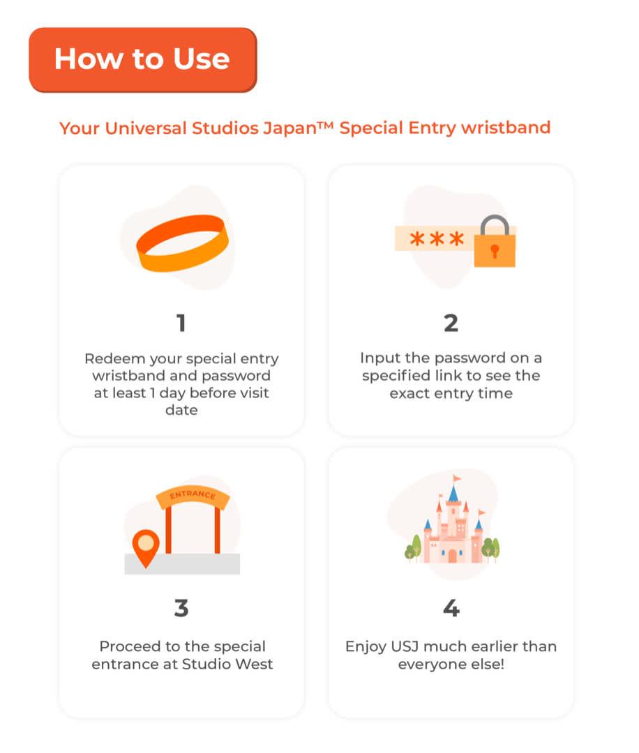 How to use USJ Ticket
